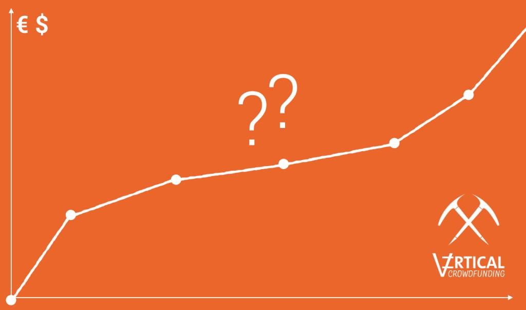 la courbe classique de financement en crowdfunding